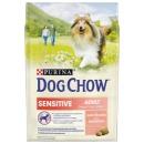 Dog Chow корм для собак с чувствительным пищеварением Лосось Рис, 2.5 кг