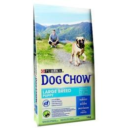 """Dog Chow puppy корм для щенков крупных пород """"Индейка"""""""
