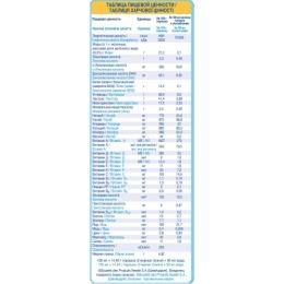 NAN 4 OPTIPRO Детское молочко для детей с 18 месяцев, 400 г