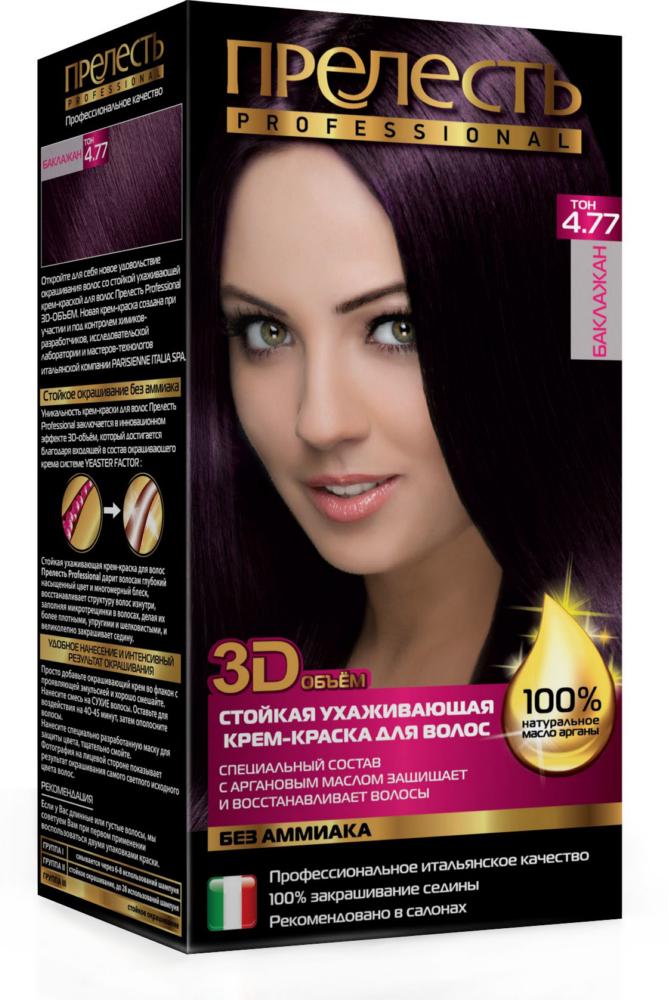 Профессиональная краска для волос отзывы профессионалов